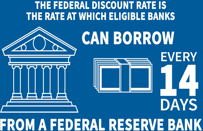 Federal Discount Rate