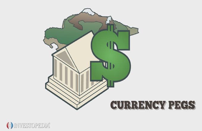 How Does a Currency Peg Work?