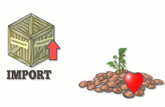 How Imports And Exports Affect You