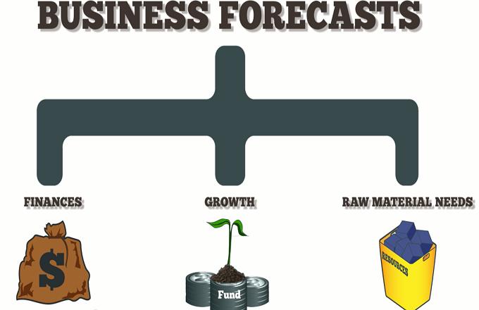 The Basics Of Business Forecasting