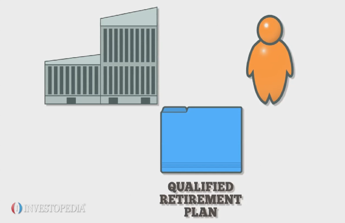 What's a Qualified Retirement Plan?