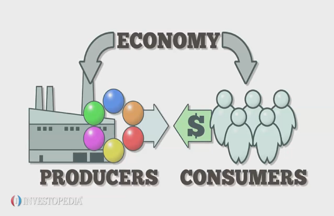 what are free market economies