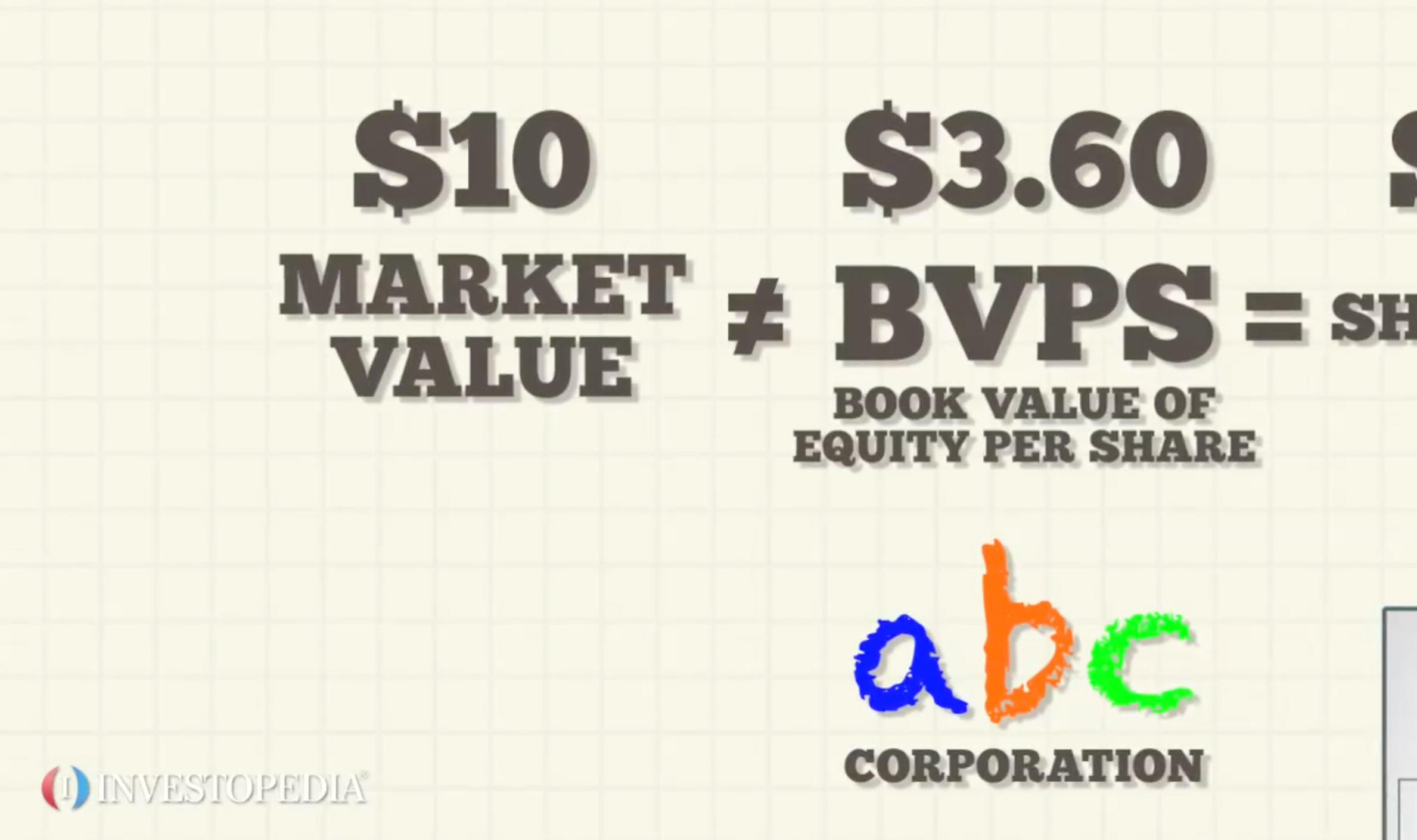 Book Value of Equity Per Share (BVPS)