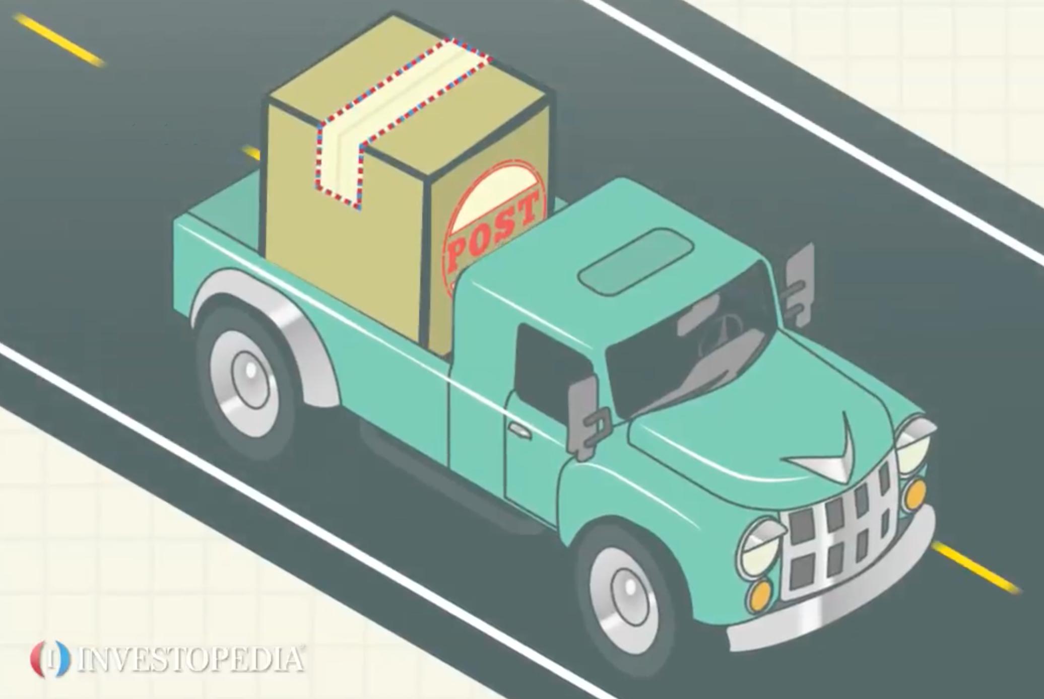 Cash On Delivery (COD) - Video   Investopedia