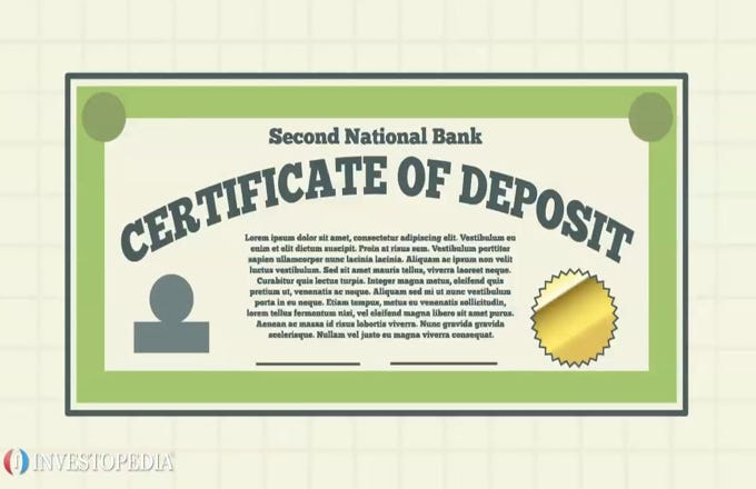 Certificate of Deposit (CD) - Video | Investopedia