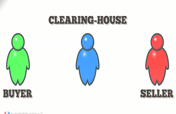 Clearing House Definition