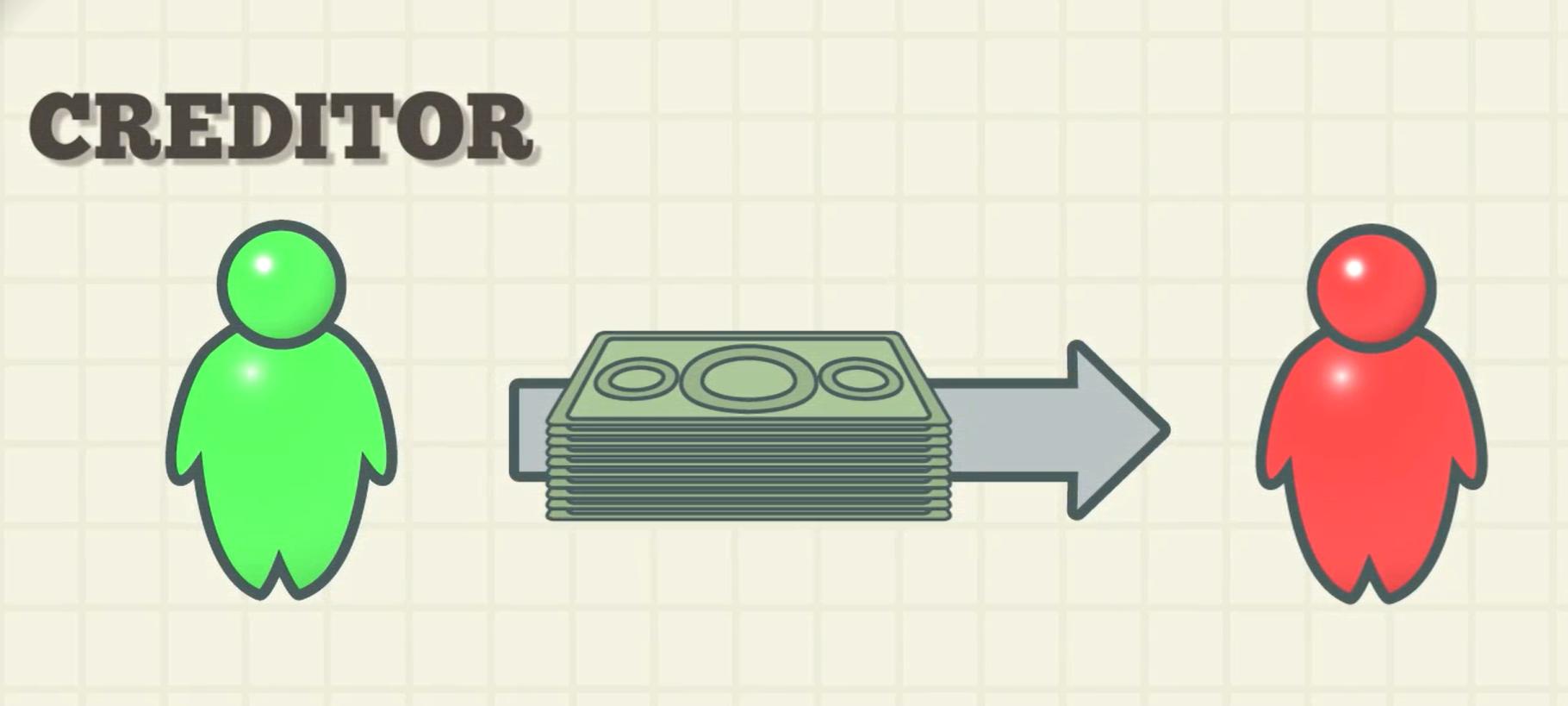 Creditor Video Investopedia