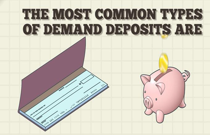 Demand Deposit Video Investopedia