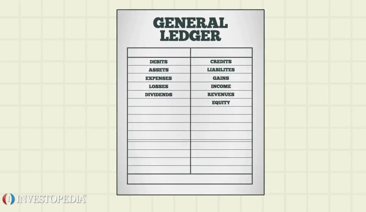 basic accounting general ledger pdf
