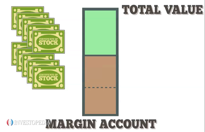 What is the meaning of margin in forex trading