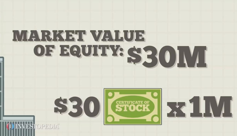 market cap definition investopedia
