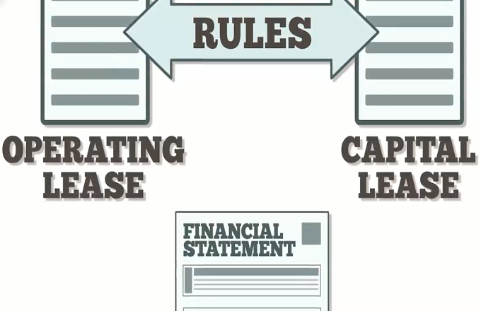 Capital Vs Operating Lease >> Operating Lease