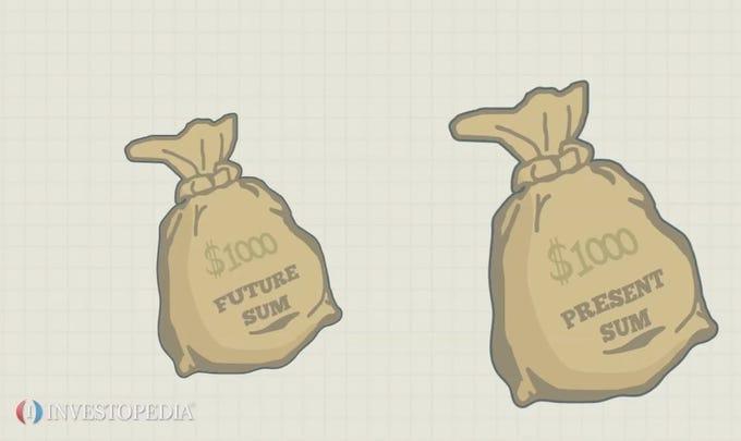 present value pv definition investopedia