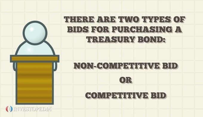 Treasury Bond T Bond
