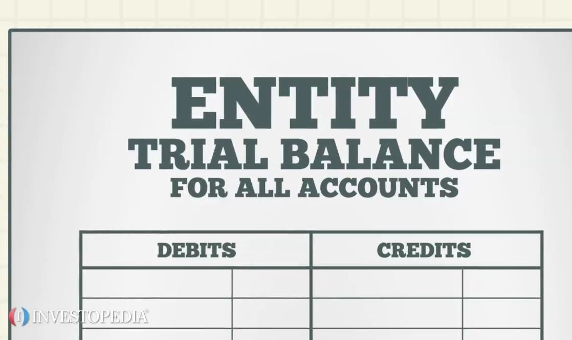 trial balance video investopedia