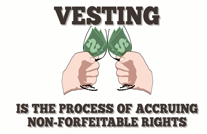 Shares Vesting (Meaning, Examples)   How it Works & Why it Matters?