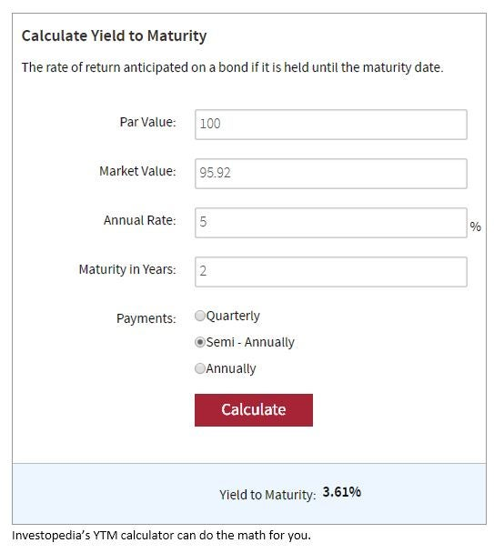 Yield Of Maturity Calculator