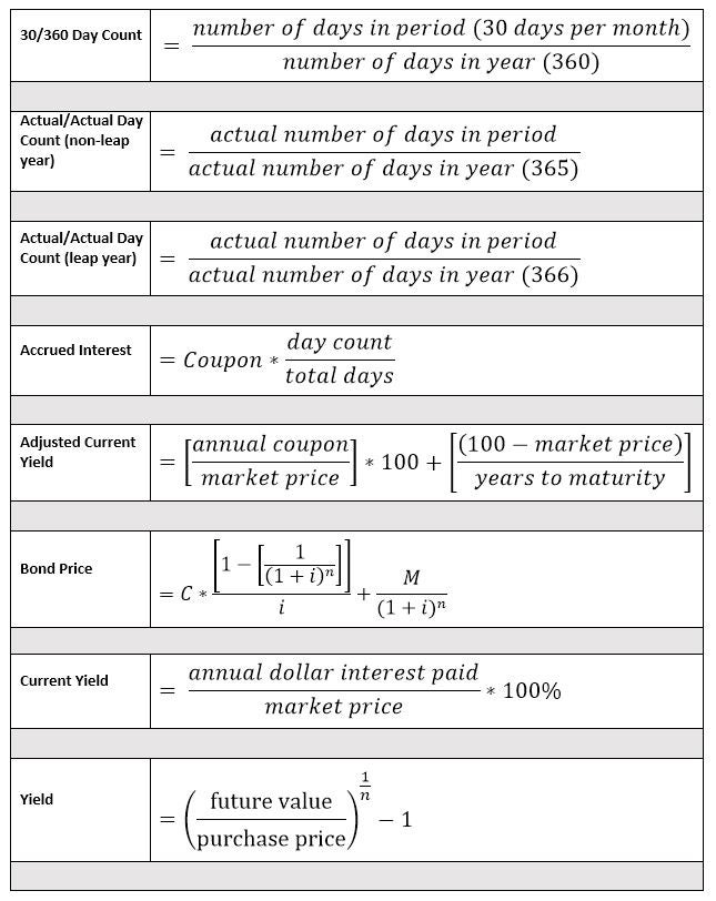 advanced bond concepts formula cheat sheet