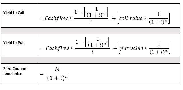 advanced bond concepts  formula cheat sheet