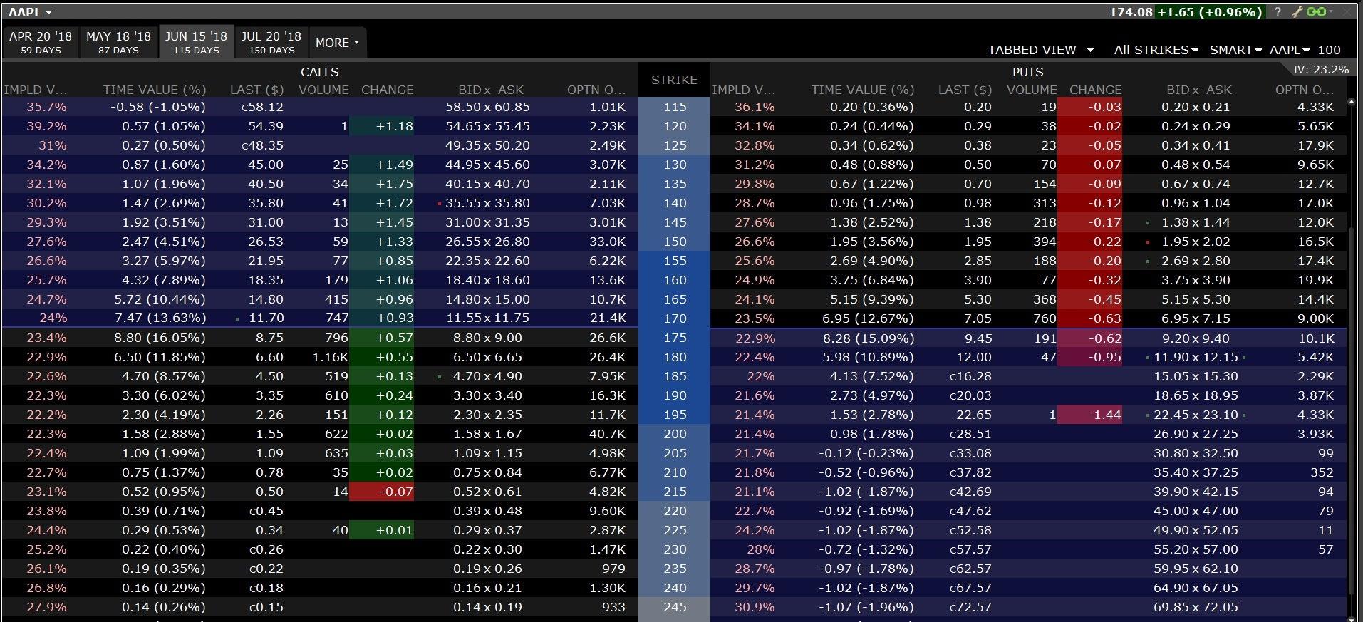 Pittview binary trading oshell regwrite binary options