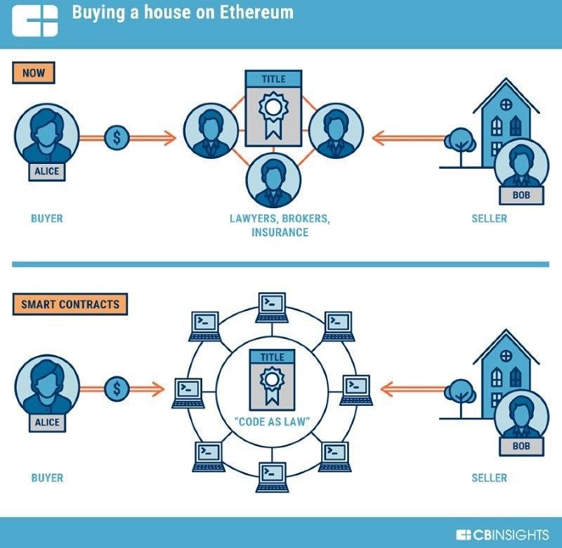 ethereum_smart_contracts.jpg