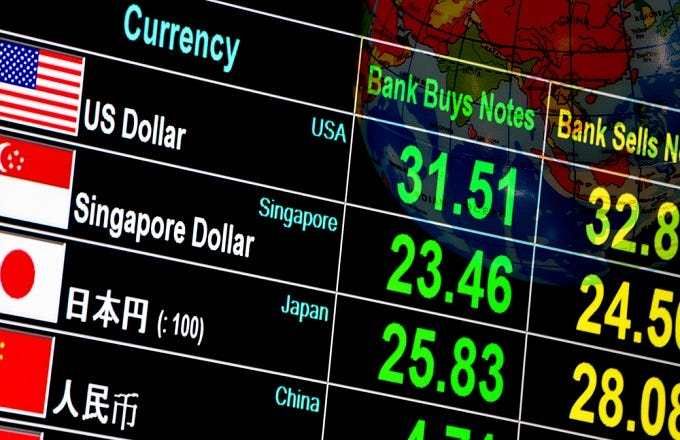 Image Result For Forex Rate