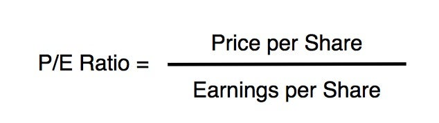 Image result for price to earning ratio formula