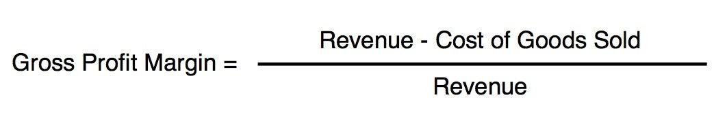 gross profit margin formula pdf