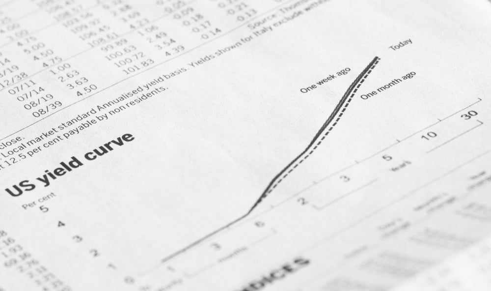 When Wholesale Funding Goes Bad Investopedia