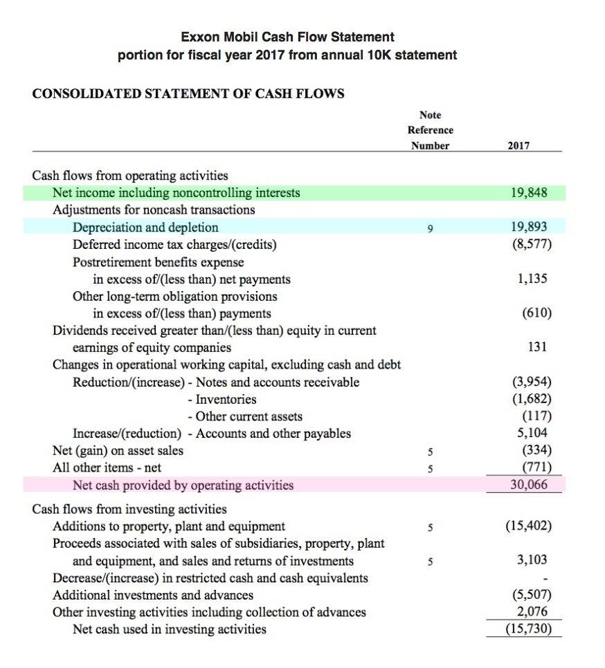 Cash Flow Definition - Entrepreneur Small Business ...