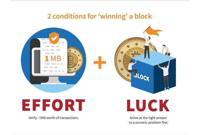 Cryptocurrency how do you get bit coins