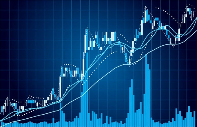 Trading options using technical analysis to design winning trades