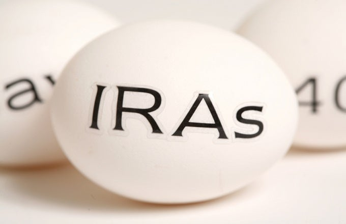 Ira options trading rules