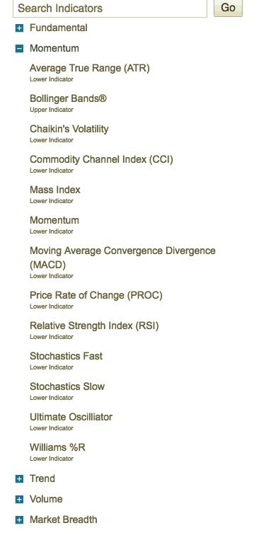 Stock trading journal spreadsheet