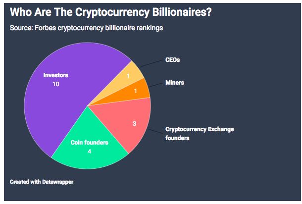 how to create a cryptocurrency exchange