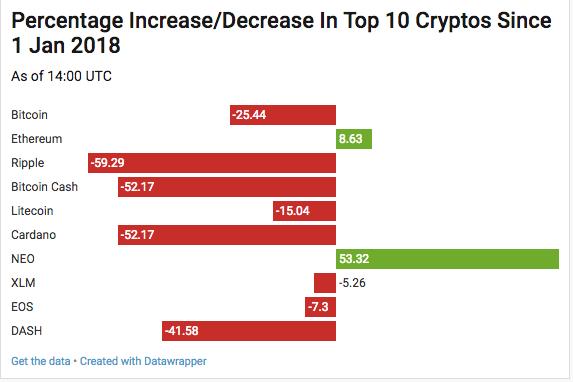 buy bitcoin and sell bitcoin