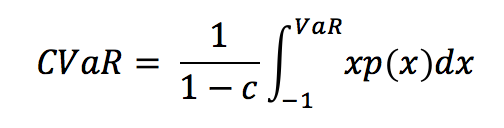 Formula for calculating Conditional Value at Risk (CVaR).