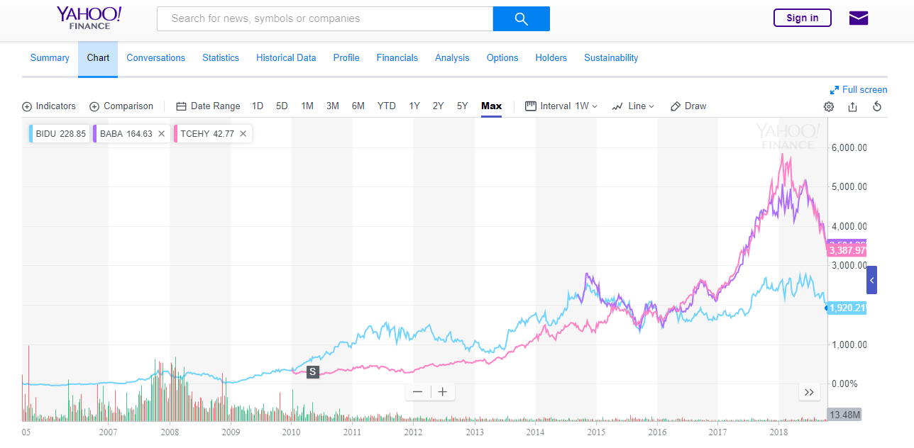 Bat Stocks Definition Investopedia