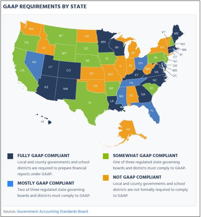 Consolidating debt definition gaap