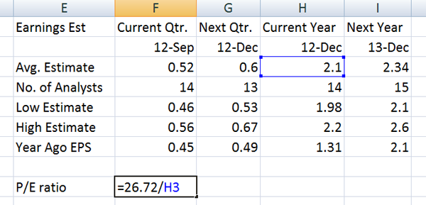 Ratios In Excel Boatremyeaton