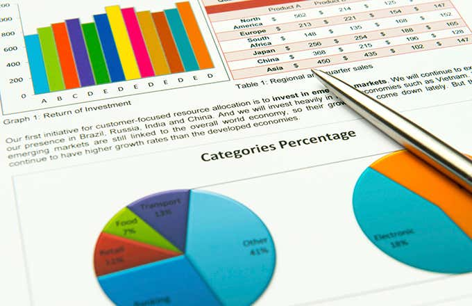 Purpose and Calculation of a Cap Rate:
