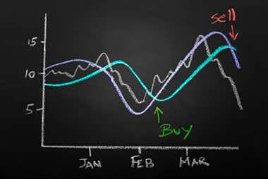 investopedia cfa level 1 pdf