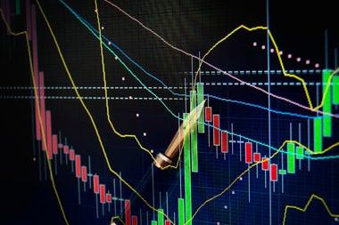 Investopedia forex news