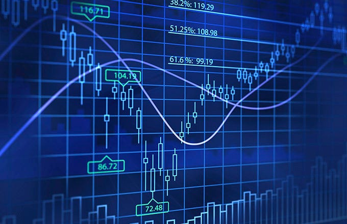 Best Ways To Learn Technical Analysis  Investopedia