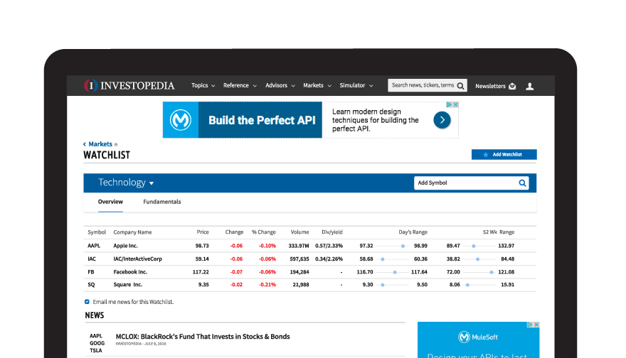 portfolio watchlist track investments for free investopedia