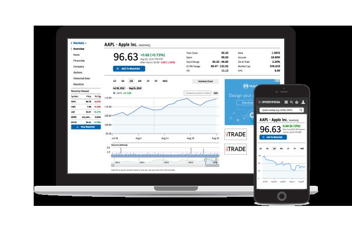 portfolio watchlist track investments for free investopedia