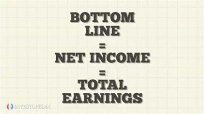 net salary calculator nyc