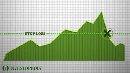 The Stop Loss Order