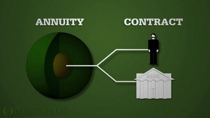 annuity investopedia video on betting