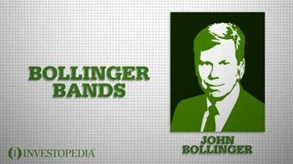 The Basics Of Bollinger Bands  Investopedia